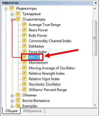 Добавление индикатора MACD