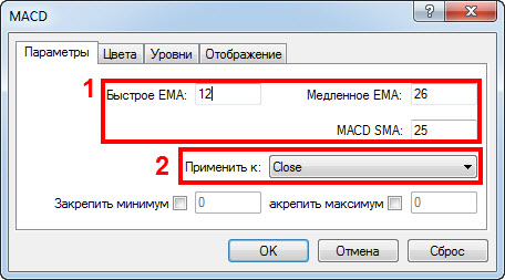 Настройки MACD