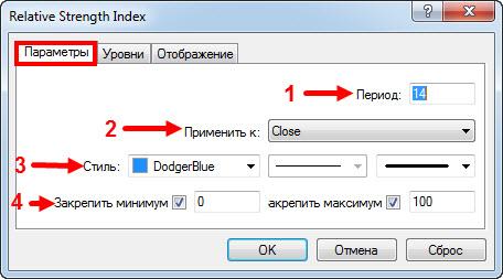 Окно настроек индикатора RSI. Вкладка Параметры
