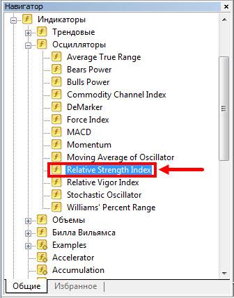 RSI в навигаторе терминала MetaTrader