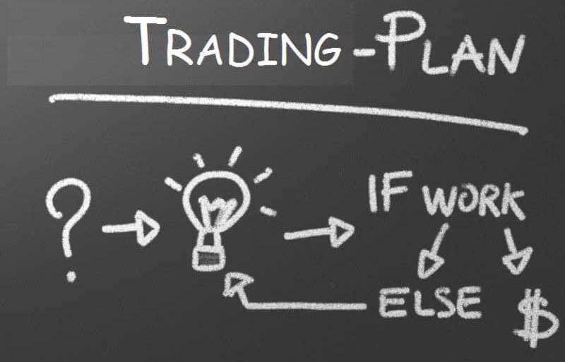 Планирование торговли