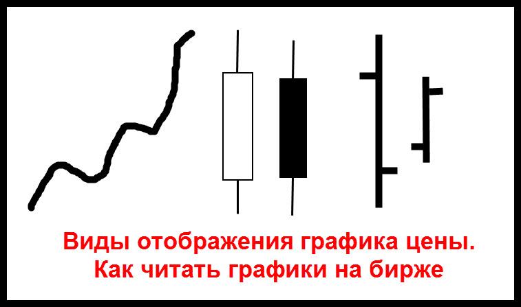 Как читать графики на бирже. Виды отображения графика цены