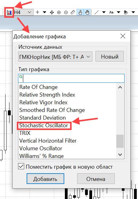 Добавление индикатора Stochastic в терминале QUIK